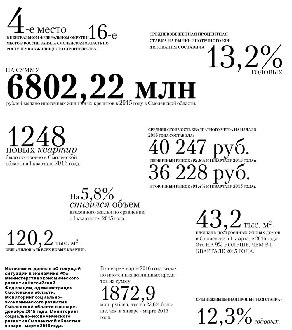 infografika-2_august2016_1000x1130