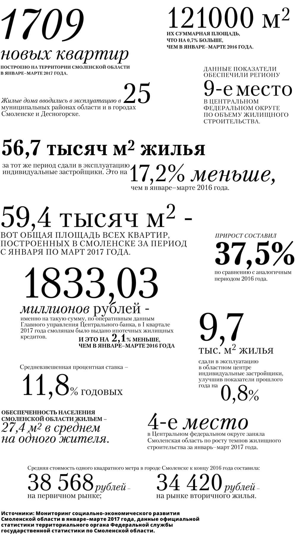 infografika-stroika_september2017_1000x1800-min