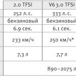 test-drive_december2019_1000x600_10