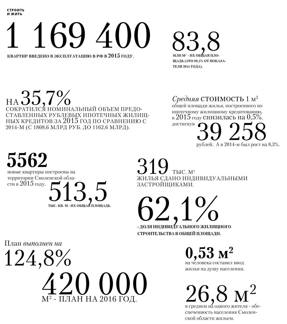infografika-1_august2016_1000x1130