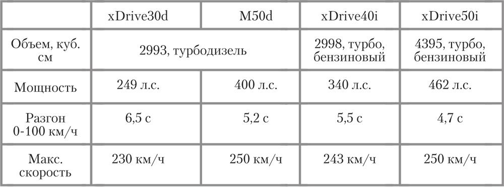 testdraivi_december2018_1000x600_11