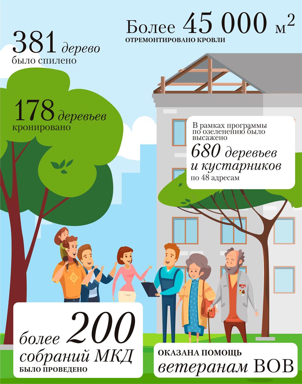 infografika_december2019_1000x1000_1