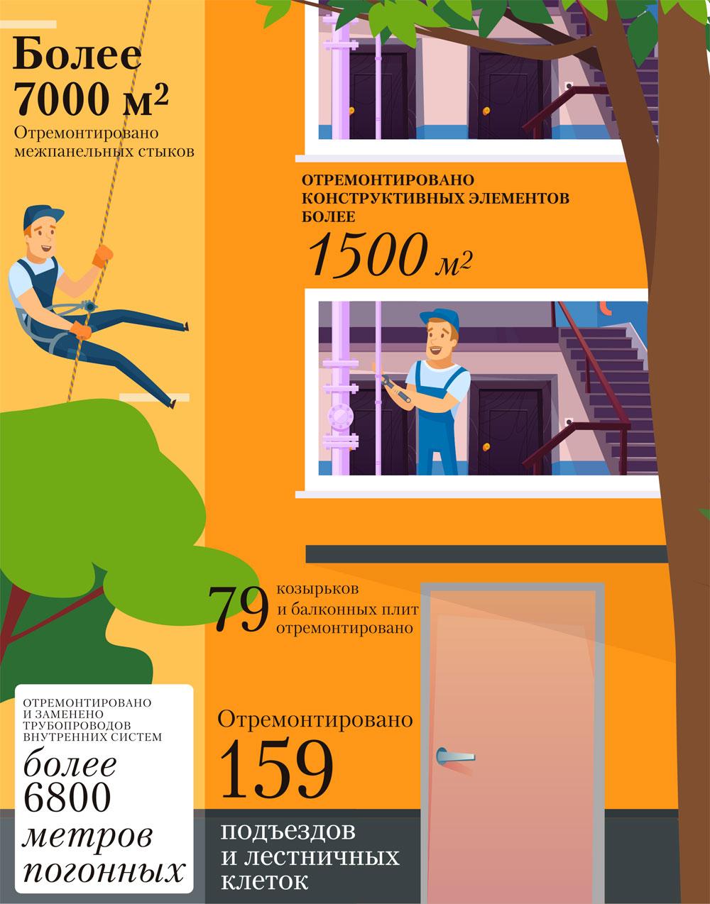 infografika_december2019_1000x1000_2