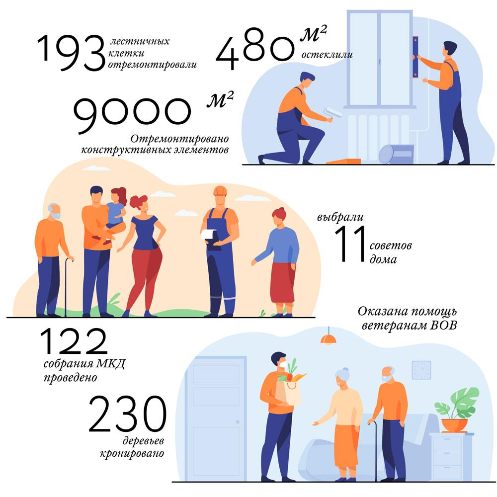 infografika-zhiliwnik_march2021_1000x1000